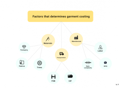 Pricing-factors-Techpacker-Sourcing-Playground